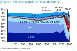 Se acaba el super-ciclo económico expansivo mas largo de la historia. Empieza la Era del DESORDEN: NWO que va para largo 50 años.