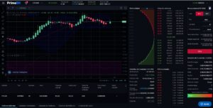 Lee más sobre el artículo Primebit vídeo tutorial 2. Ingrese en la nueva dimensión del trading.