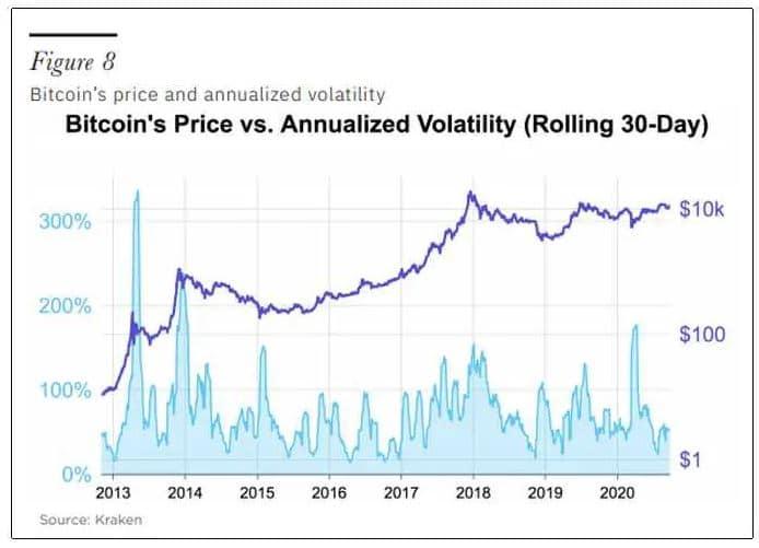 Las cosas que le dan el valor intrínseco a bitcoin. Muchas mas de las que parecen.