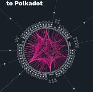 Lee más sobre el artículo Polkadot la plataforma mas robusta por seguridad, escalabilidad e innovación.