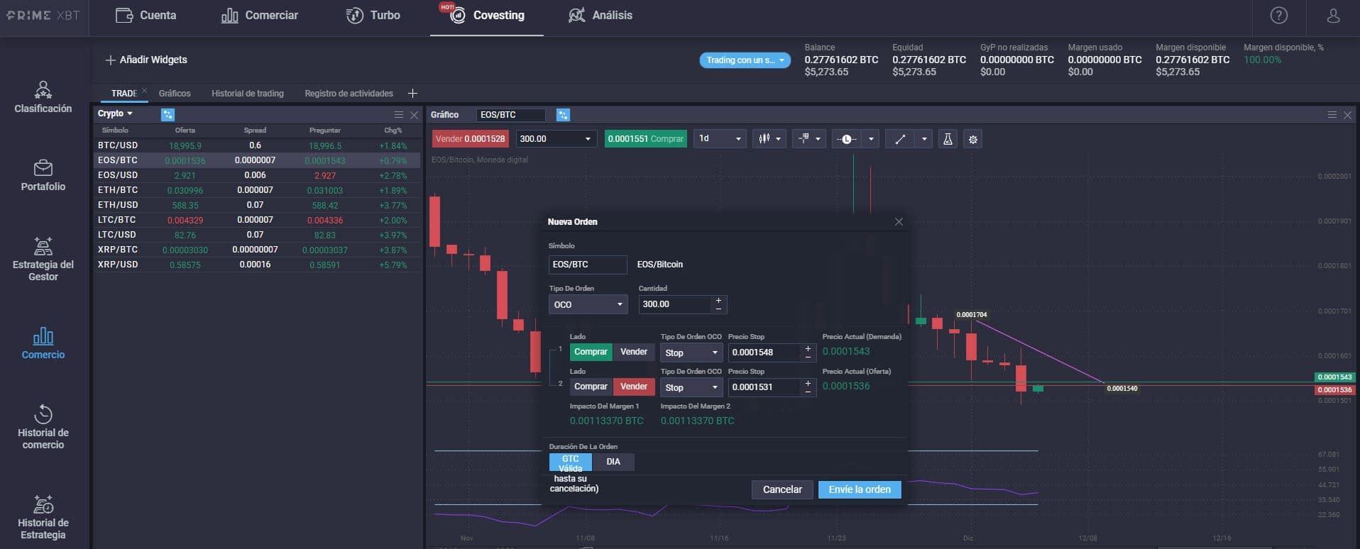 PrimeXBT: La Orden OCO una propuesta de trading para aprovechar los incrementos de volatilidad. Apuntante ya