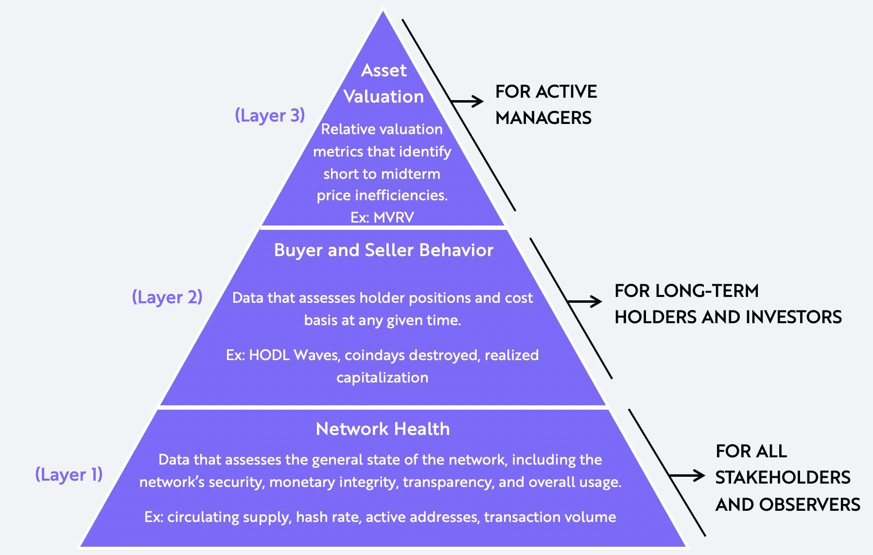 La Transparencia de Bitcoin facilita su análisis y la toma de decisiones de inversión: FINCEN.