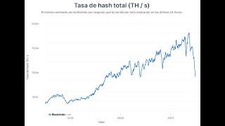 Lee más sobre el artículo China descentraliza bitcoin y evita el ataque del 51% ella solita sin que se lo pida nadie: gracias