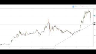 Lee más sobre el artículo Bitcoin Ethereum reducción de volatilidad. Algunas Altcoins se desatan Toca esperar y ver. Paciencia